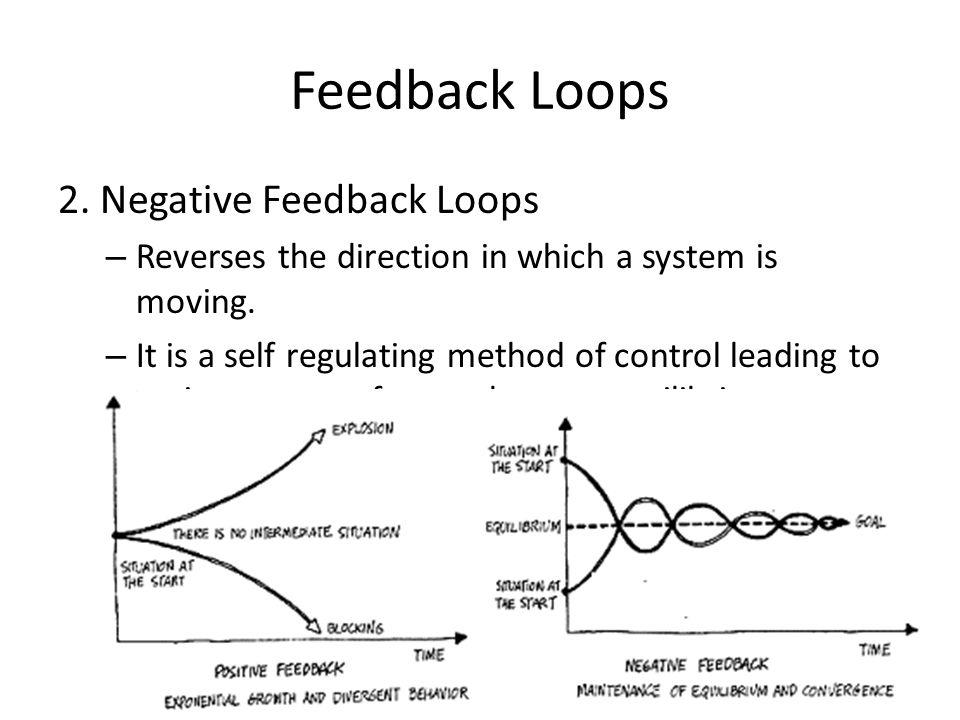 Positive feedback systems apsychology