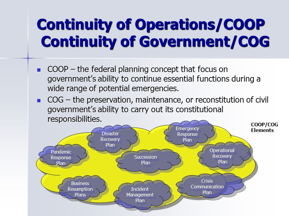 Image result for Continuity of Government.
