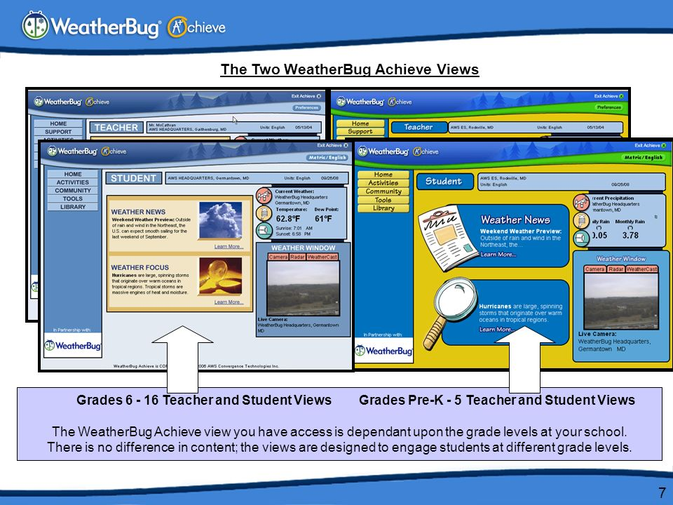 A Guide to Using WeatherBug Achieve - ppt download