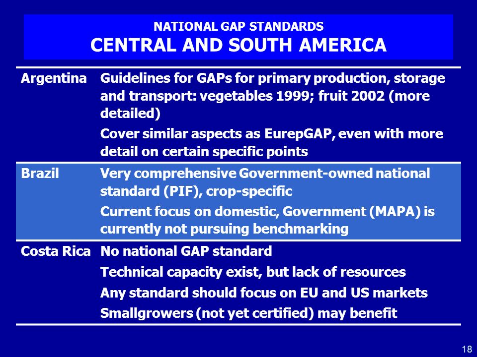 NATIONAL GAP STANDARDS CENTRAL AND SOUTH AMERICA