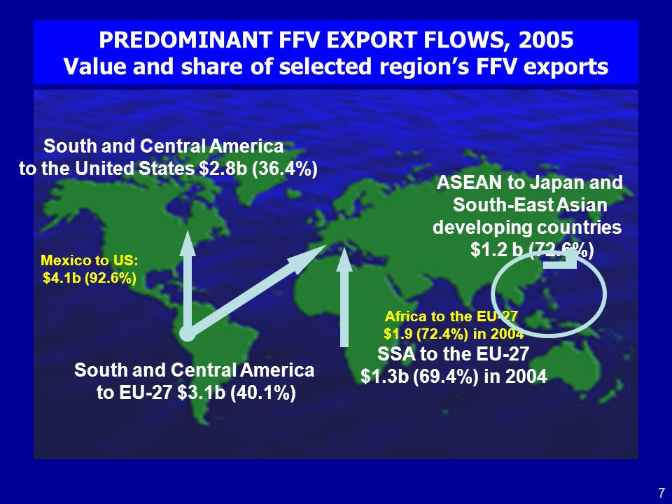 PREDOMINANT FFV EXPORT FLOWS, 2005 Value and share of selected region's FFV exports