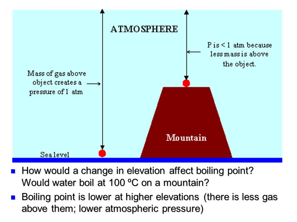 how does salt affect the boiling point of water? essay We will write a custom essay sample on the effect of salt on the  adding salt to water does raise the boiling  how-does-salt-affect-the-boiling-point-of-water.
