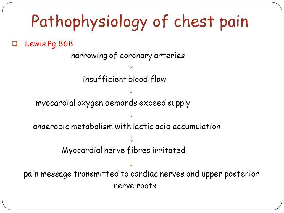 Angina Pectoris And Acute Coronary Syndrome Acs Ppt Video Online