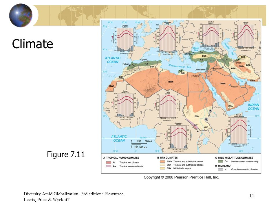 Chapter 7 southwest asia and north africa ppt video online download 11 climate figure 711 diversity amid globalization 3rd edition rowntree lewis price wyckoff fandeluxe Gallery