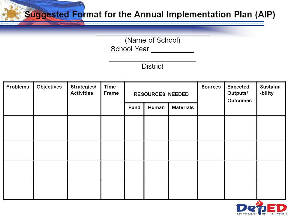 School Improvement Plan Ppt Video Online Download