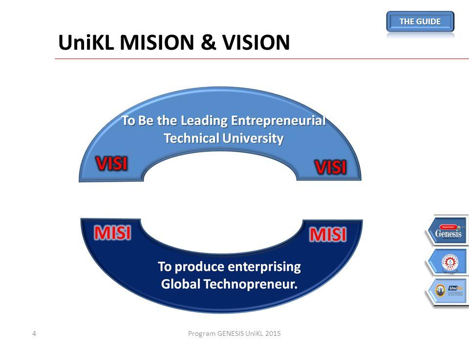 Teknoputra blueprint strategy 1 outcome b ppt download 4 the guide unikl mision vision program genesis unikl 2015 malvernweather Choice Image