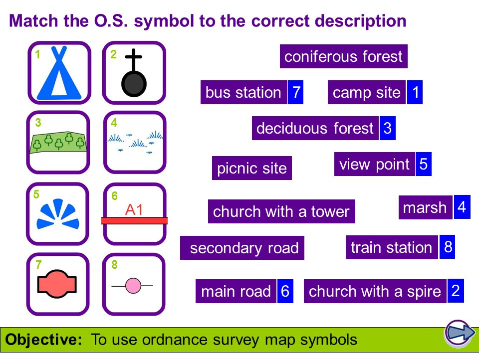 how do i use map symbols to find landmarks in my local area ppt