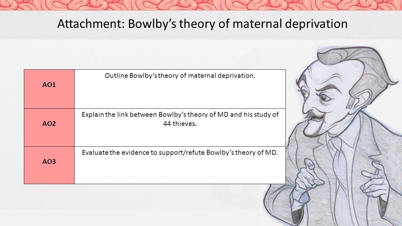 bowlby 1953 maternal deprivation hypothesis