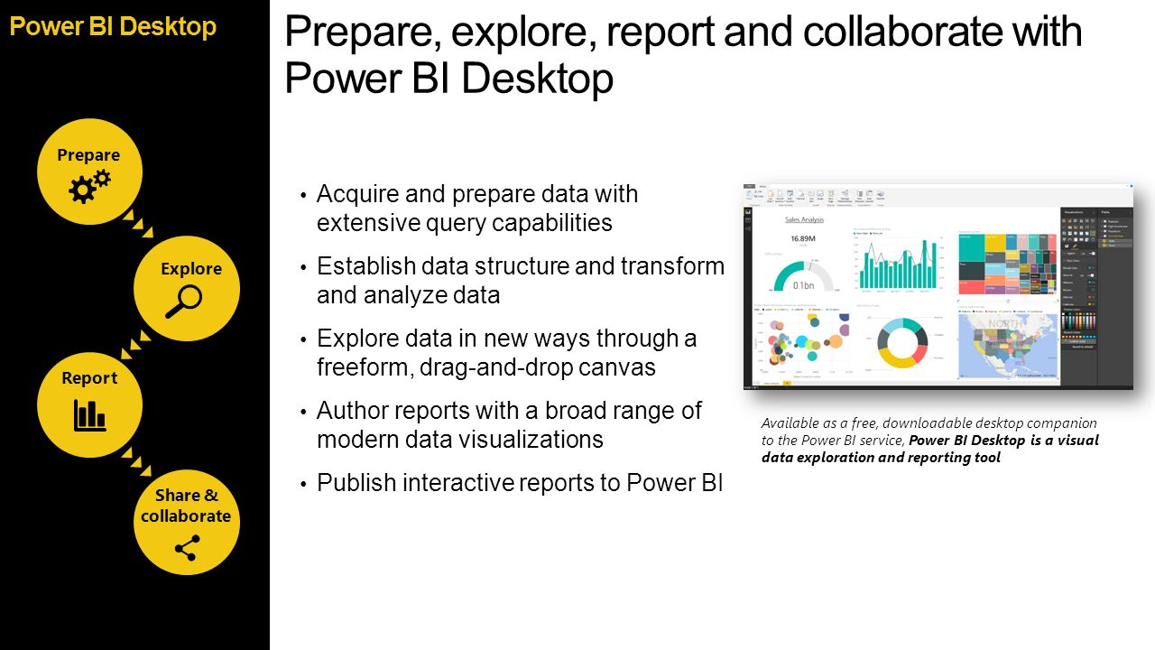 Purpose of this presentation: Describe the capabilities and value of
