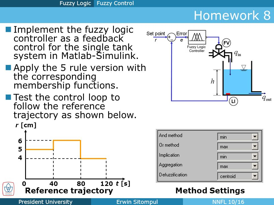 learning fuzzy logics Engineering technology simulation learning videos 88,444 views  fuzzy logic control system by v vedanarayanan - duration:  introduction to fuzzy logic, fuzzy sets & fuzzy set operations.