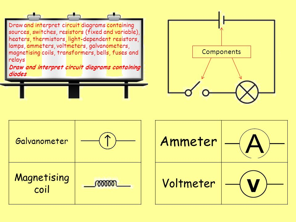 Physics electric circuits ppt download 12 ammeter voltmeter magnetising coil galvanometer components draw and interpret circuit diagrams ccuart Image collections