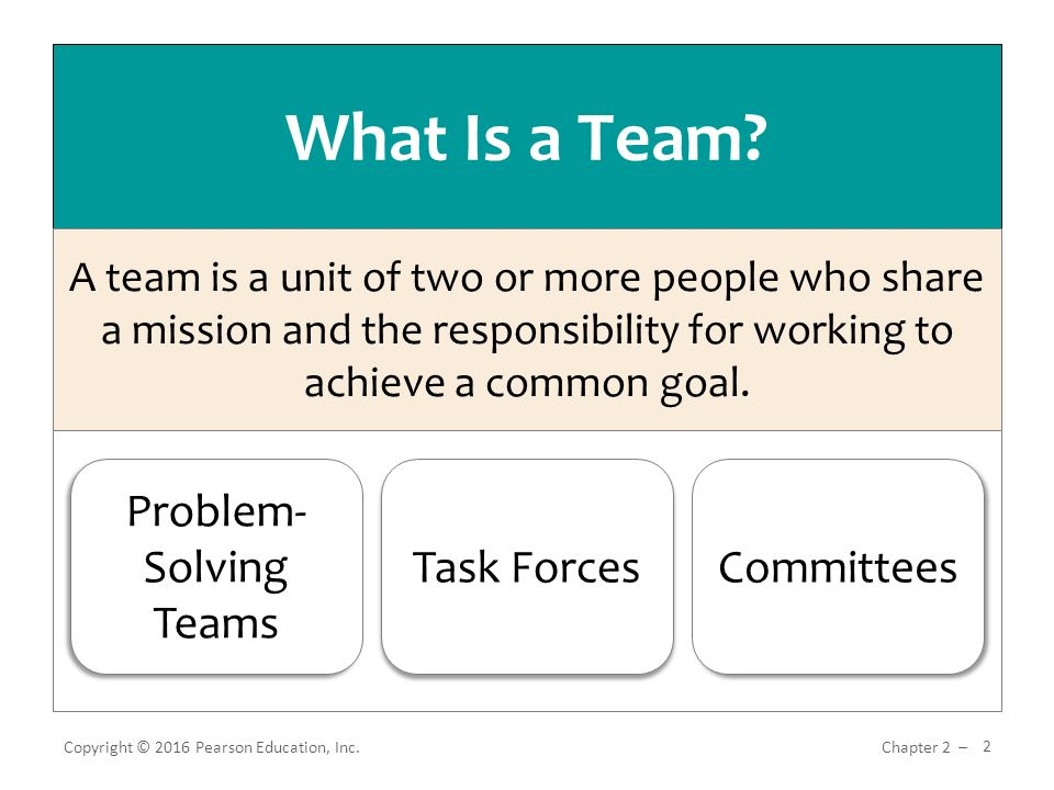 Business communication today ppt download business communication today 2 problem solving teams fandeluxe Image collections