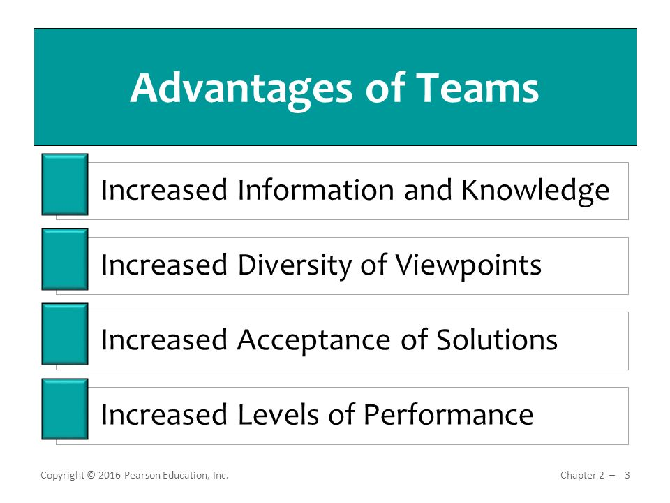 Business communication today ppt download advantages of teams increased information and knowledge fandeluxe Image collections
