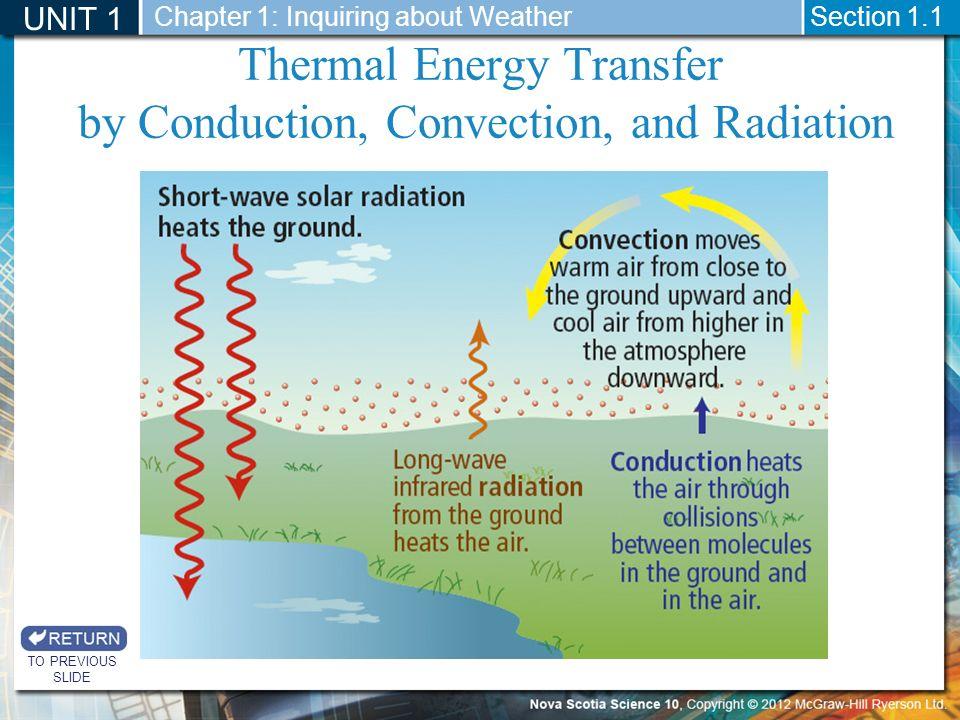 unit 1 weather dynamics ppt download