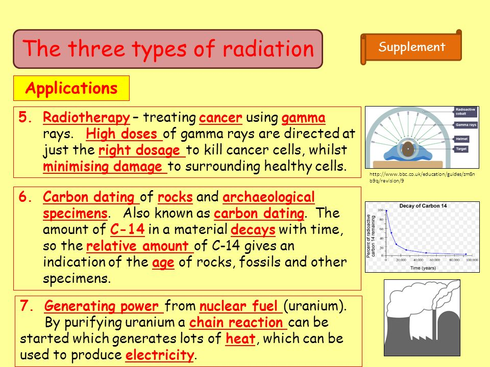 type of radiation used in carbon dating