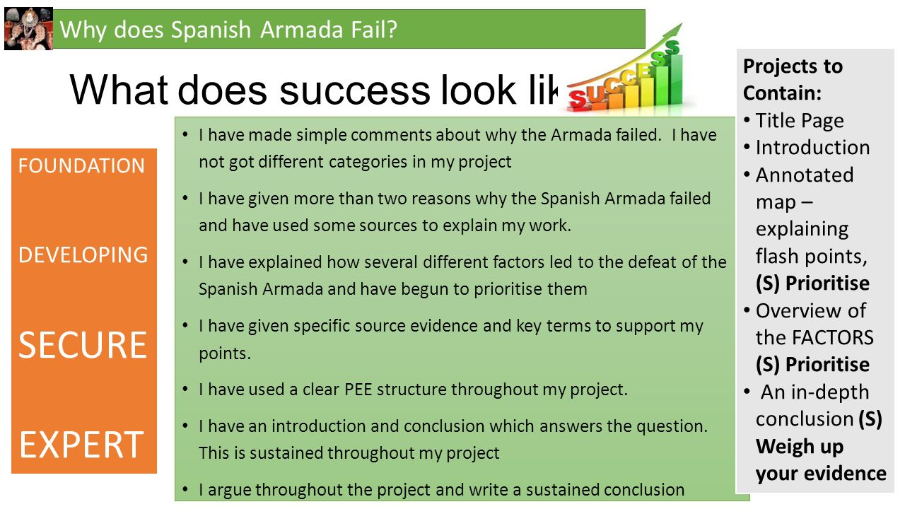 The Spanish Armada Project. Why did the Spanish Lose? - ppt video ...