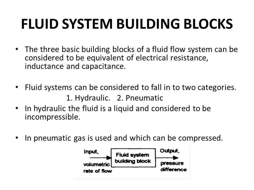Hydraulic System  - ppt video online download