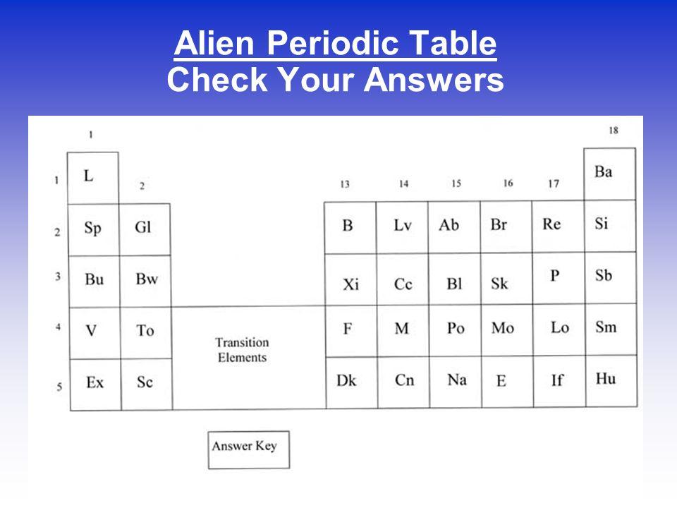 Alien Periodic Table Worksheet Answer Key Kidz Activities