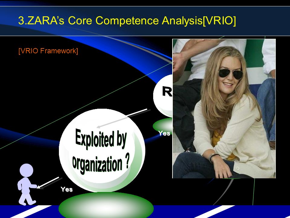 vrio framework facebook Vrio framework as a resource-based view the vrio framework is a prime example of a resource-based view by definition, a resource-based view is a strategic perspective that considers organization performance as something that is fundamentally determined by its resources and/or capabilities.