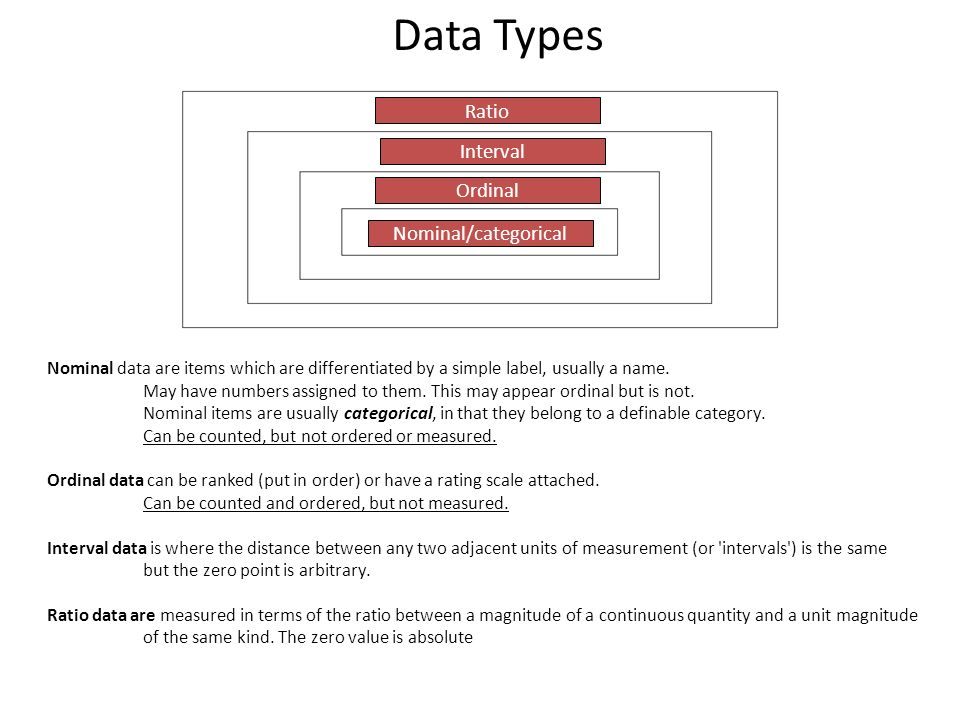 Spatial analysis in GIS - ppt video online download