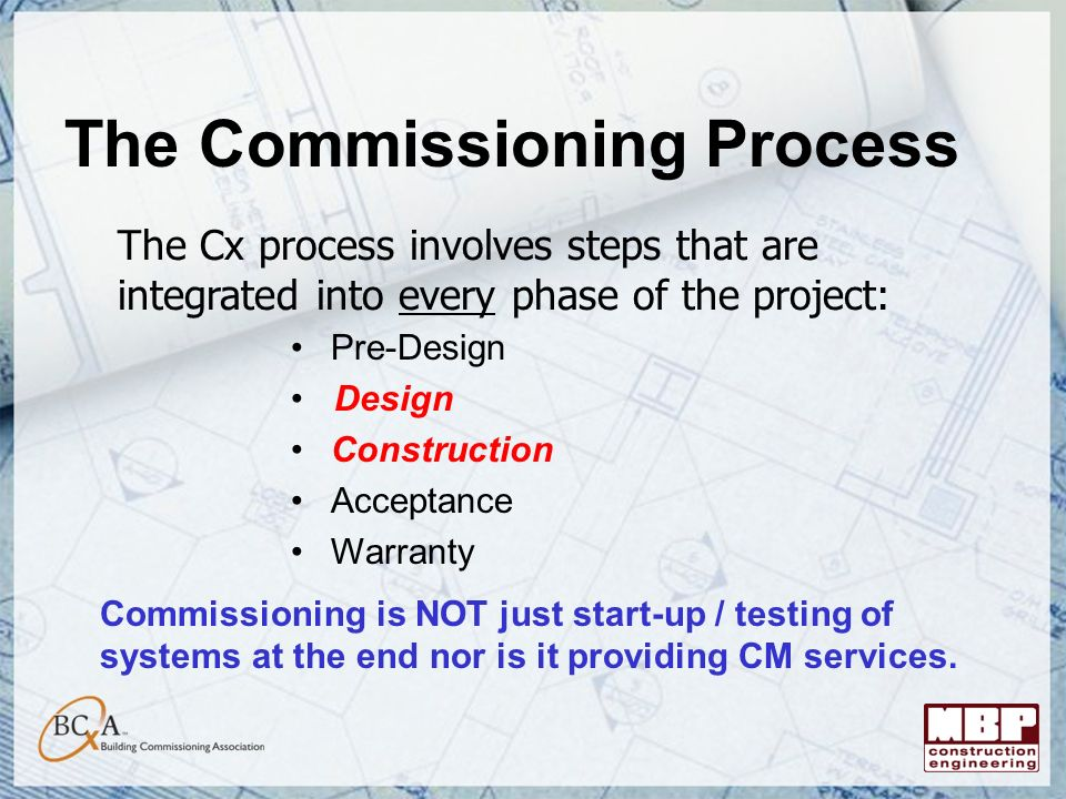 testing and commissioning procedures