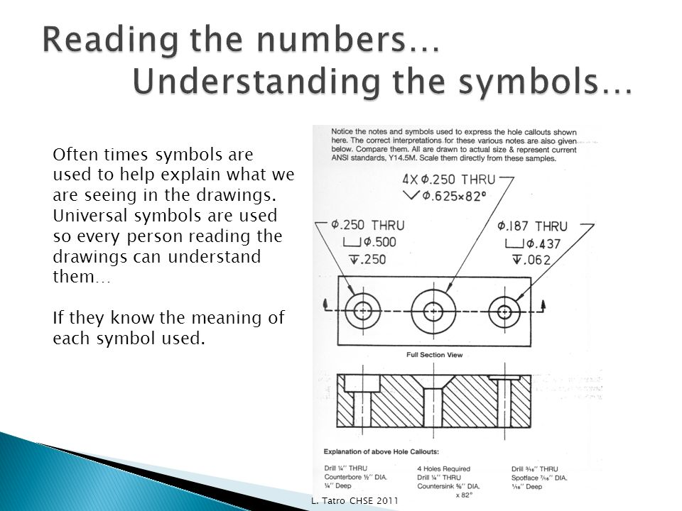 Features… Learning to read the information - ppt download