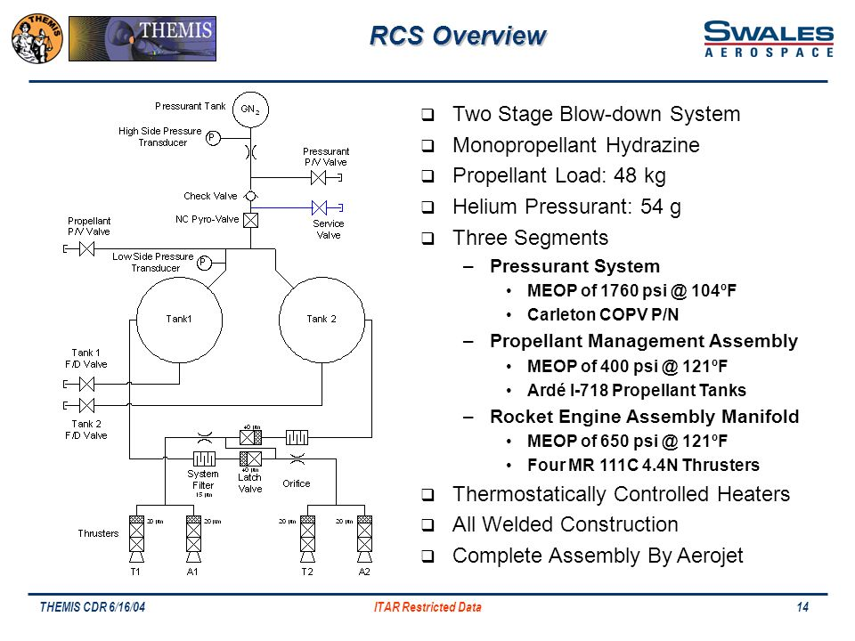 THEMIS Critical Design Review Reaction Control Subsystem - ppt video