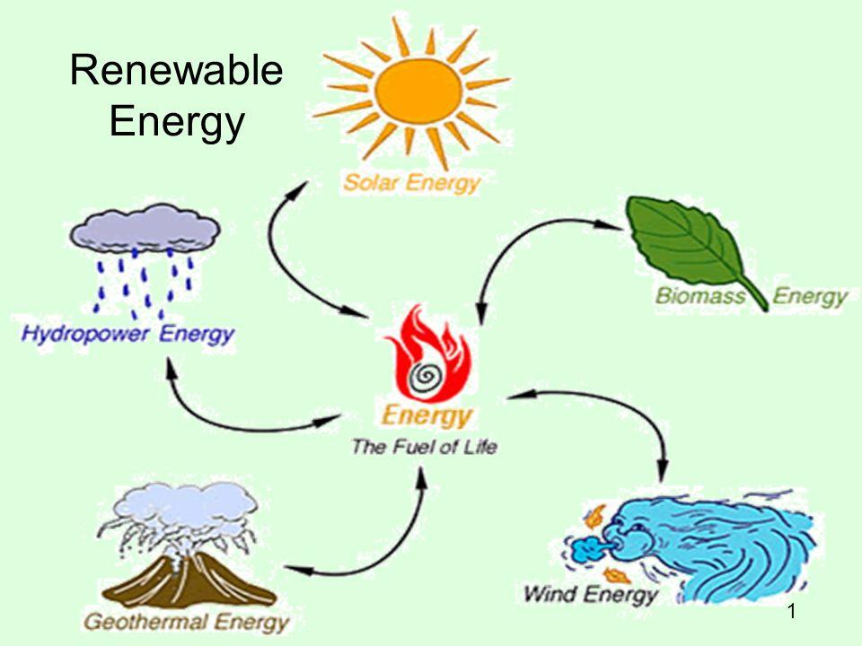 Solar energy presentation youtube.