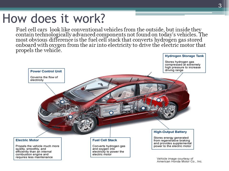 How Electric Vehicles Work Garfield Clean Energy