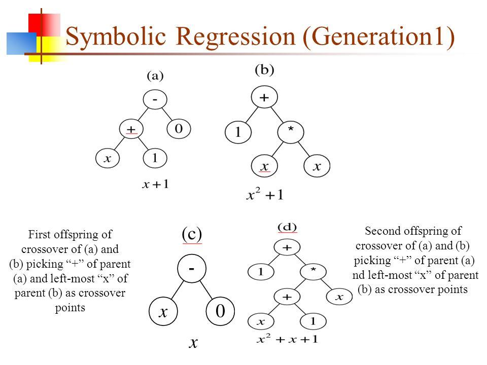 Evolutionary Algorithms Ppt Video Online Download