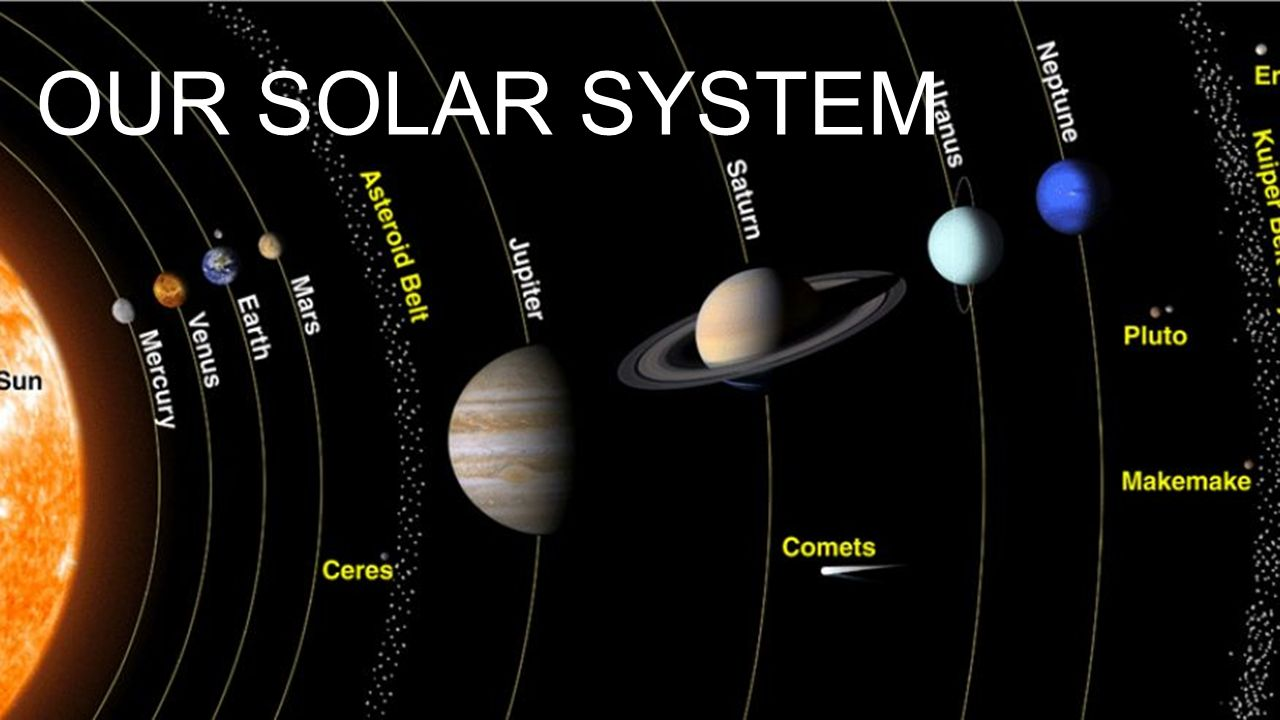 Our solar system. - ppt download