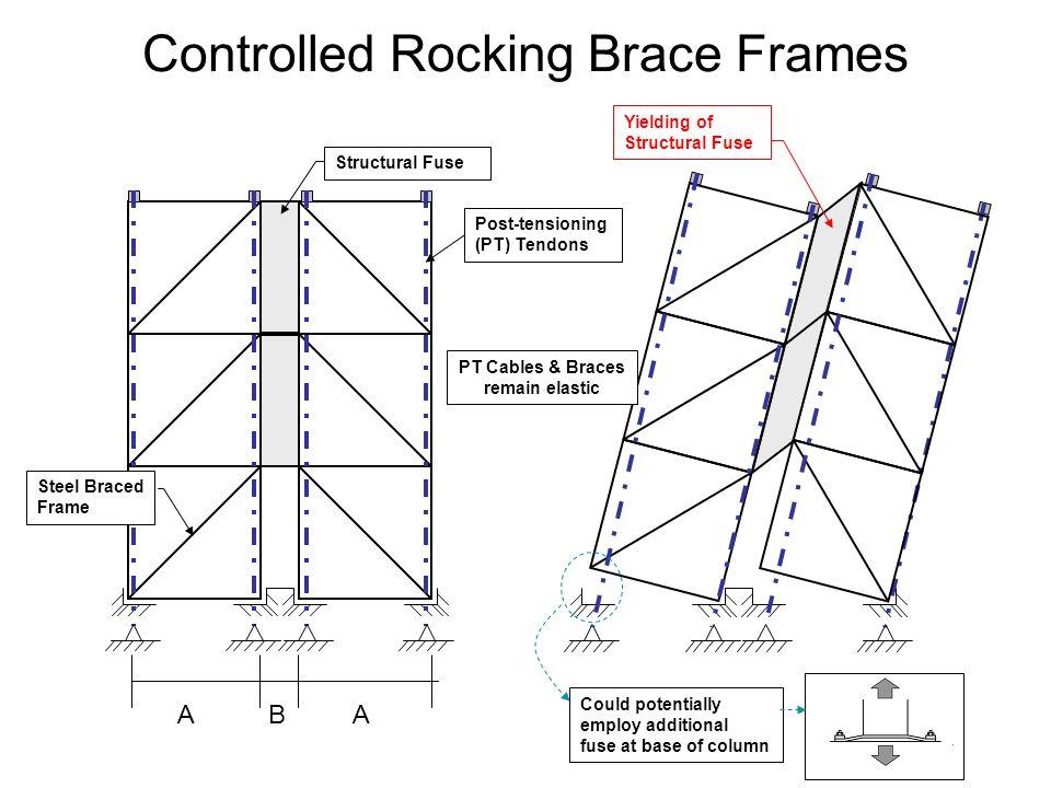Controlled Rocking of Steel Braced Frames - ppt video online download