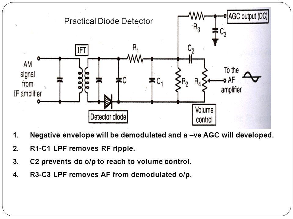 fm receiver and detection ppt video online download rh slideplayer com