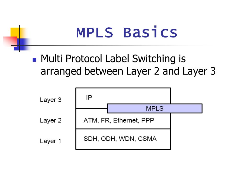 Multi-protocol Label Switching - ppt video online download
