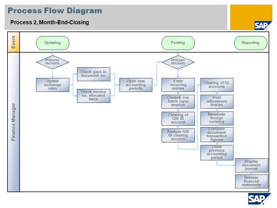 Scenario Overview – 1 Purpose and Benefits: Purpose Benefits - ppt