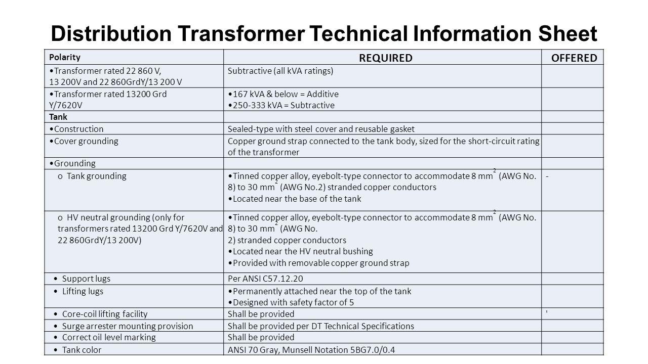 Distribution Transformer Technical Information Sheet