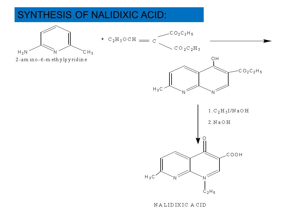 SYNTHESIS OF NALIDIXIC ACID:
