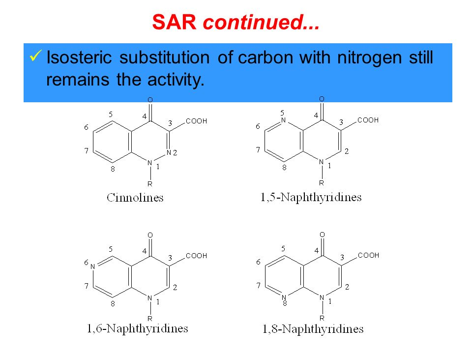SAR continued... Isosteric substitution of carbon with nitrogen still remains the activity.