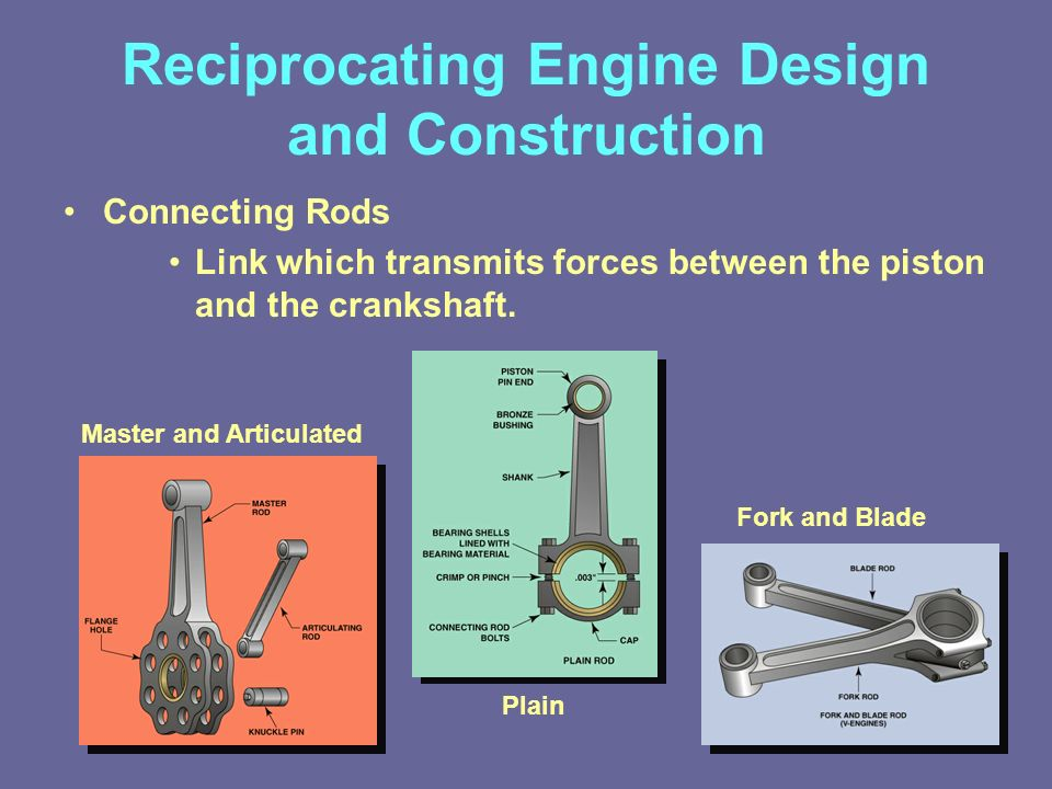 Reciprocating Engine Design And Construction on V Engine Connecting Rod Fork