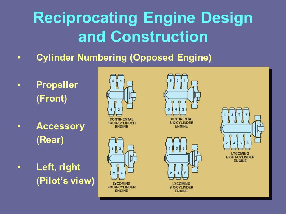 Lesson 4: Reciprocating Engine Design and Construction - ppt video online download
