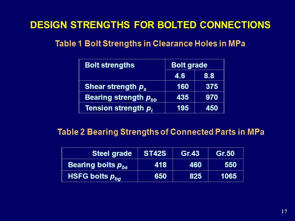 BOLTED CONNECTIONS  - ppt video online download