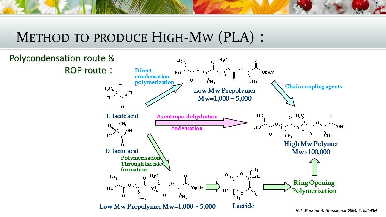 Method to produce High-Mw (PLA):
