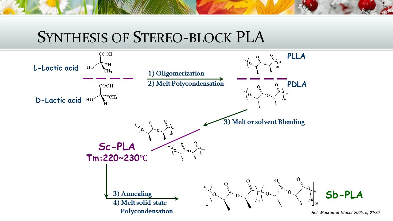 Synthesis of Stereo-block PLA