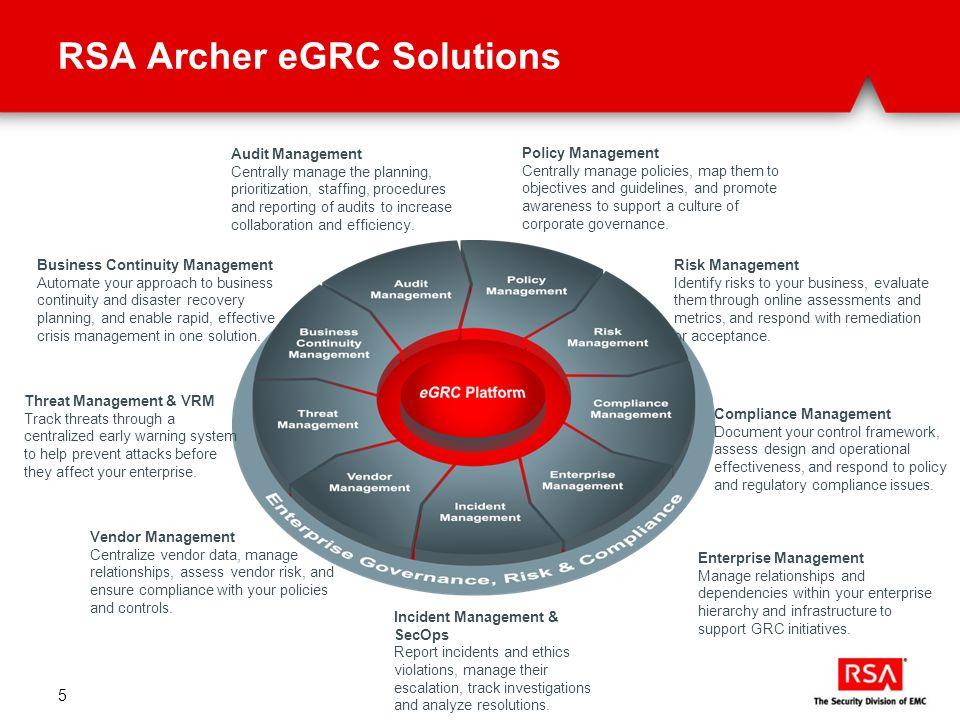 grc aligning policy risk and compliance ppt download rh slideplayer com rsa archer grc user guide rsa archer egrc platform administrator guide