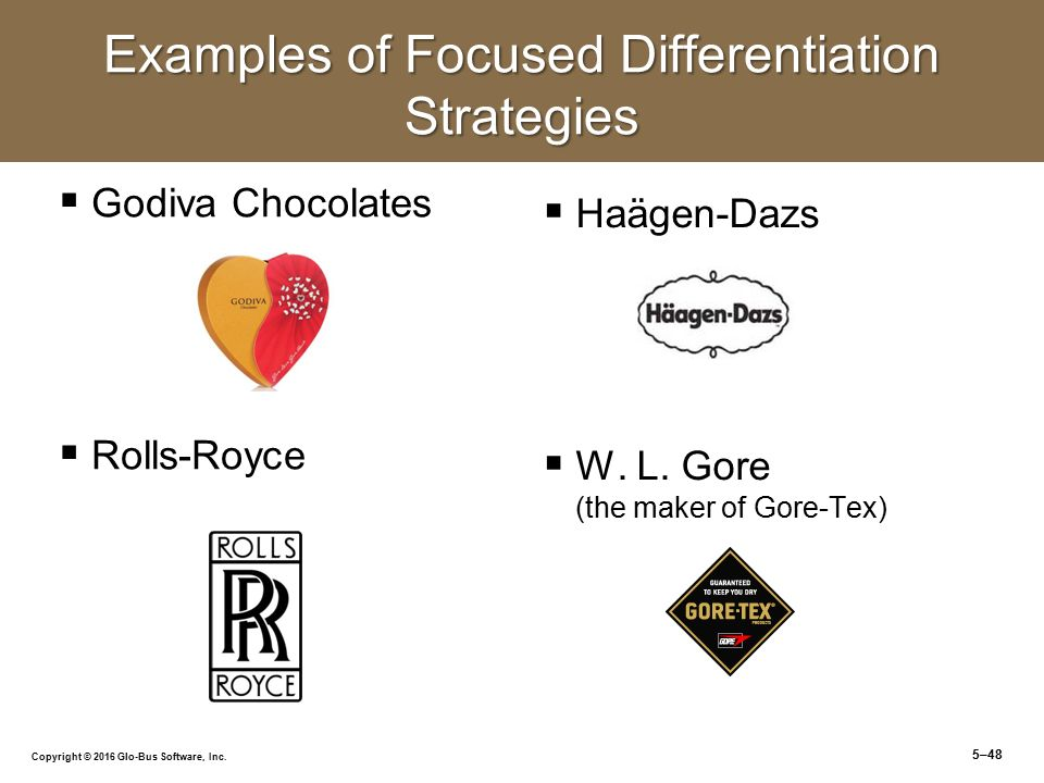 Strategy Core Concepts And Analytical Approaches Ppt Download