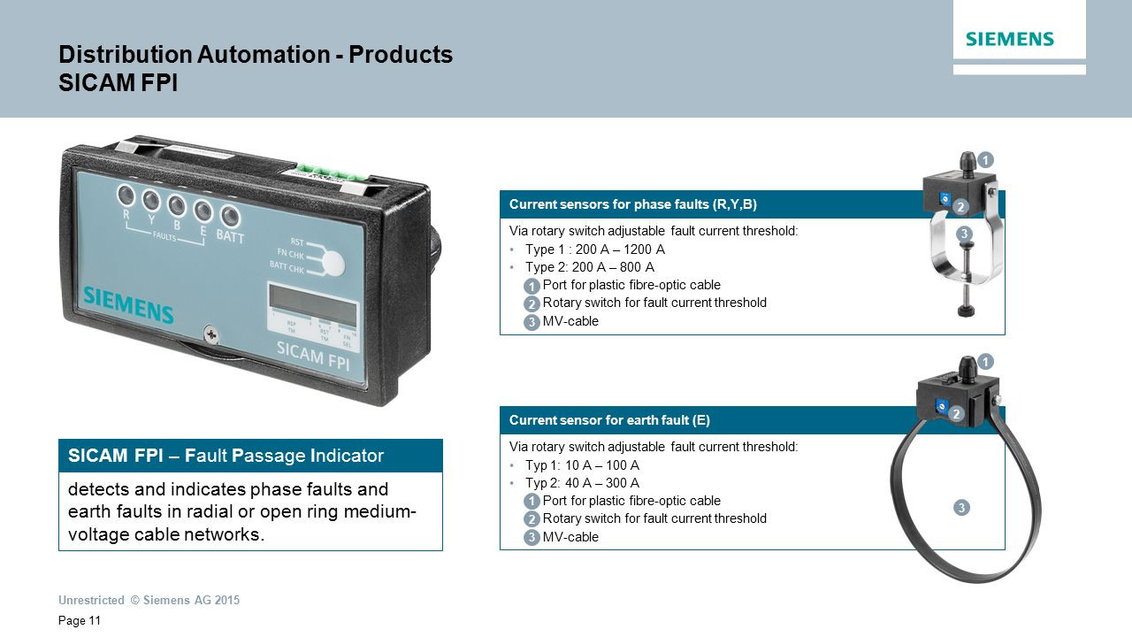 Distribution Automation Ppt Video Online Download Voltage Detector6400v Twopole Testermultifunction Circuit 11