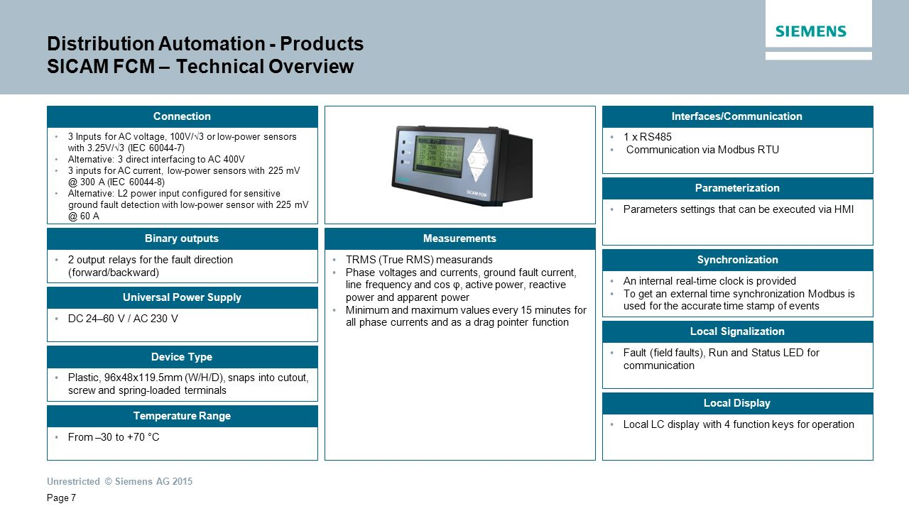 Distribution Automation - ppt video online download