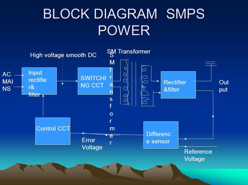 Block Diagram Smps Power