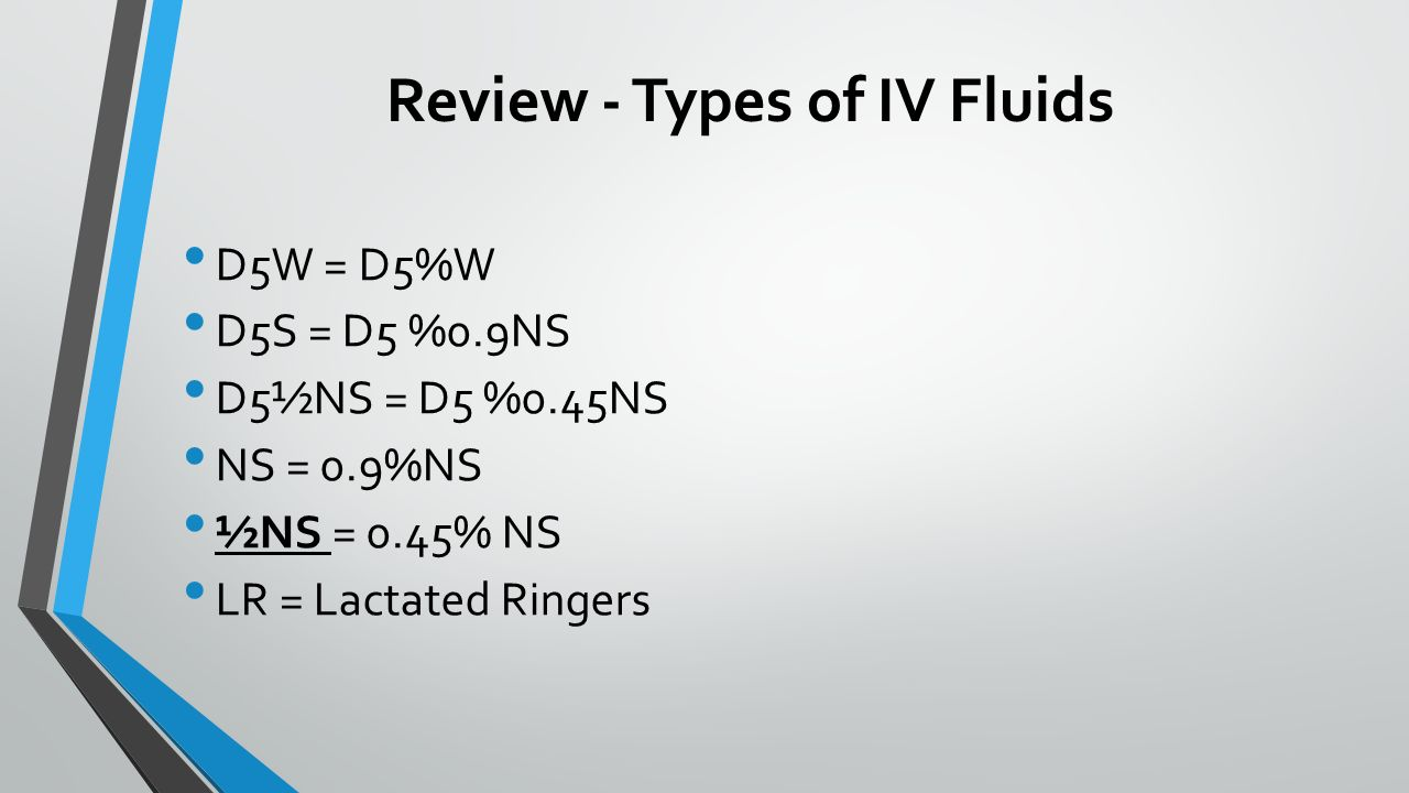 Review - Types of IV Fluids