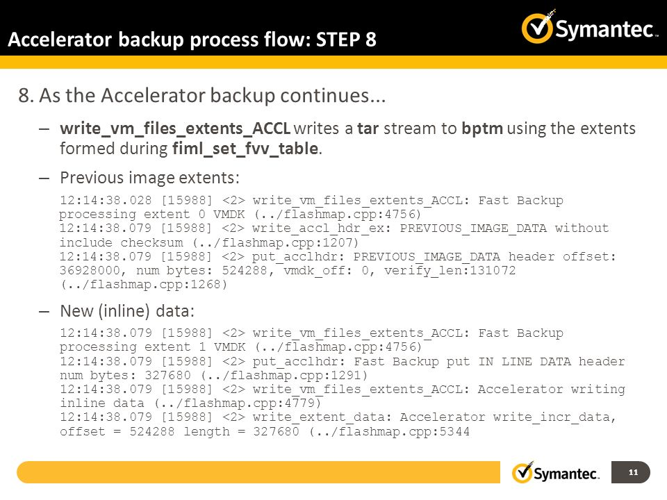 Accelerator backup process flow: STEP 8